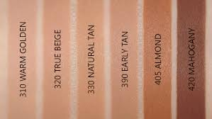 Revlon Colorstay Full Cover Foundation Color Chart
