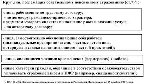 Глава Трудовые пенсии по старости Иностранные граждане и лица без гражданства постоянно проживающие в РФ имеют право на трудовую пенсию наравне с гражданами РФ если федеральным законом