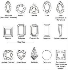 Diamonds Cuts And Clarity Diamond Cuts And Clarity Magdalene Project Org