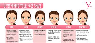 hair style by face shape
