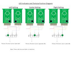 colorado wiring diagrams colorado circuit wiring diagram images three way switch and tortoises colorado front range railroad