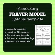 Free Editable Frayer Model Lovely Model And Four Door Shutter Templates For Template 4 Per Page