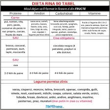 Rina s 90 - dieta disociată de 90 de zile - dietă, regim
