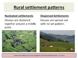 Settlement Patterns Definition Inspiration Lesson Title Rural Settlements Functions And Locations Ppt Video