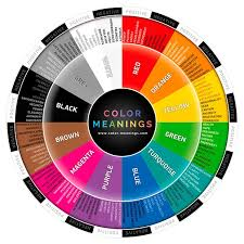 Biblical Meaning Of Colors