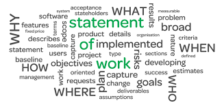 It Statement Of Work How The Statement Of Work Guides Project Success Verde