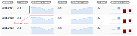 Jquery Sparkline Line Chart Example How To Show Axis Labels In Sparkline Charts Stack Overflow