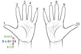 Nines Times Tables Trick Multiplication Com