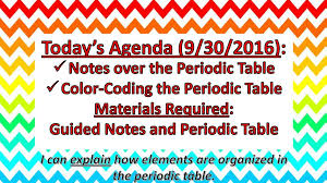 Today's Agenda (9/30/2016): Notes over the Periodic Table - ppt ...