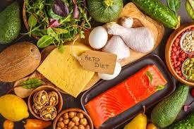heads up health- Ketogenic diet