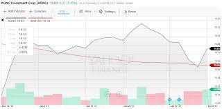 Agnc Investment Corp Still A Blue Chip Mreit Agnc