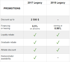 2018 subaru discounts.  discounts enjoy our offers for 2017 subaru legacy and 2018 intended subaru discounts