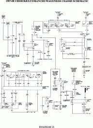 jeep cherokee xj wiring diagrams 2000 jeep cherokee wiring schematic wiring diagrams 91 jeep cherokee wiring diagram diagrams
