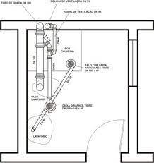 projeto e reforma de arquitetura e interiores por estúdio minke. Esgoto De Banheiro Resultados Da Busca Yahoo Search Instalacoes Hidraulicas Instalacoes Sanitarias Instalacao
