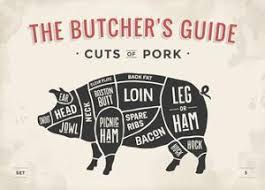 Pig Butcher Chart Art Beautiful Meat Artwork For Sale Posters And Prints Art Com