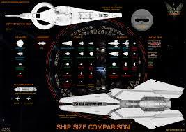 Elite Dangerous Blog Ship Size Comparison With Real World