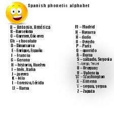 I have always used the nato alphabet to help reps over the phone understand my domain when my grandpa served in korea when the phonetic alphabet was different. N A T O P H O N E T I C A L P H A B E T S P A N I S H Zonealarm Results
