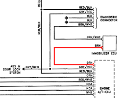 wiring diagram for 2001 mitsubishi magna radio images galant radio wiring diagram to mitsubishi galant radio wiring