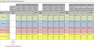 Weight Lifting Templates Pin On Strength Training Nutrition