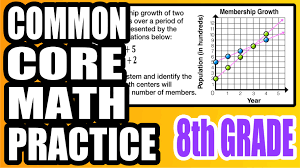 graph a system of linear equations 8th grade common core