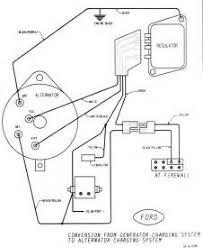 similiar ford f wiring diagram keywords 1984 ford f 150 alternator wiring diagram as well 2007 ford f 150 fuse