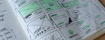 5 Strengths And Weaknesses 5 Tools To Analyse Your Websites Strengths And Weaknesses