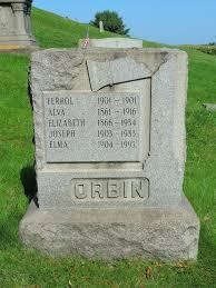 Alva Rice Orbin (1861-1916) - Find A Grave Memorial