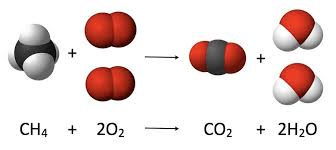 as seen from the equation ch4 2 o2 co2 2 h2o a