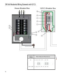 240 volt gfci wiring wiring schematic diagram 9 beamsys co 240v gfci breaker circuit breaker breaker wiring diagram 2 pole gfci 240 volt gfci breaker wiring