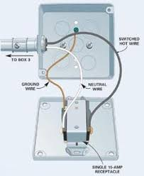 best 25 home electrical wiring ideas on pinterest electrical wiring a house for dummies at Home Wiring