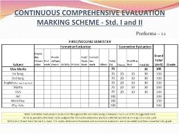 CBSE Class X Marking Scheme for Social Science     science case study mark scheme