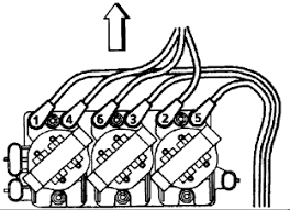 1999 buick regal wiring diagram 1999 image wiring spark plug wiring diagram 1998 buick lesabre spark on 1999 buick regal wiring diagram