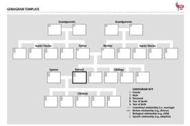 Free Genogram Template Download 10 Free Genogram Templates Examples Xdesigns