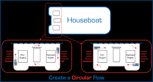 houboat electrical wiring diagram houboat wiring diagrams cars heater installation guide for hou boats