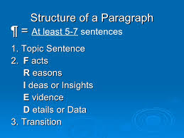 structure of a persuasive essay 5