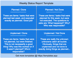 Weekly Progress Report Templates Weekly Status Report How Why And A Free Template
