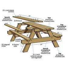 How To Build A Picnic Table With Attached Benches  Picnic Tables How To Make Picnic Bench
