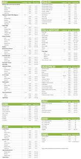 Kitchen Articles Chart Sous Vide Cooking Chart Foodvacbags