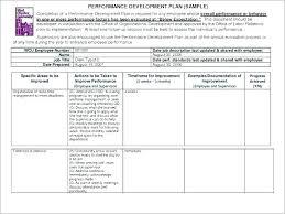 Daycare Weekly Behavior Report Template Progress Nursery School Form