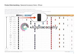 Iphone Chart Iphone Xs And Iphone Xs Max Smart Battery Cases Spotted In