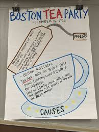 best american revolution ideas american  boston tea party cause and effect anchor chart american revolution 5th grade social studies