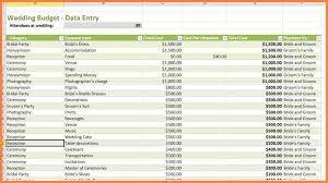 Sample Wedding Budget Spreadsheet 2 Sample Wedding Budget Spreadsheet Budget Spreadsheet