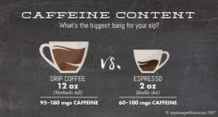The difference between coffee and espresso | coffee on the brain. What Is The Difference Of Espresso Drip Coffee By Java Coffee Iq Medium