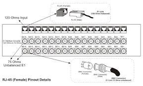 e1, 120 ohms (rj45) to e1, 75 ohms (bnc female connector ) converter Rj45 To Bnc Wiring Diagram 120 ohms 75 ohms converter RJ45 Wall Jack Wiring Diagram