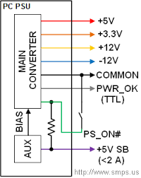 computer power supply atx pinouts schematics reviews connecting pc power supply for testing