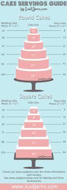 Round Cake Size Chart Popular Wedding Cake Serving Chart Calculator Per Tier Layer