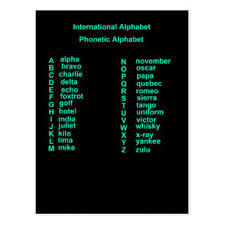 Compare ipa phonetic alphabet with merriam webster pronunciation symbols. International Phonetic Alphabet Gifts On Zazzle Ca
