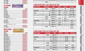 Ac Delco Spark Plug Heat Range Chart 31 Particular Autolite Racing Spark Plug Chart