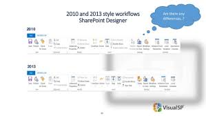Office 365 Sharepoint Designer Custom Nocode Developer Options In Office 48 And SharePoint 48