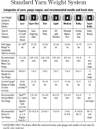 Yarn Weight Substitution Chart 15 Standard Yarn Weight System Yarn Weight Chart Pdf